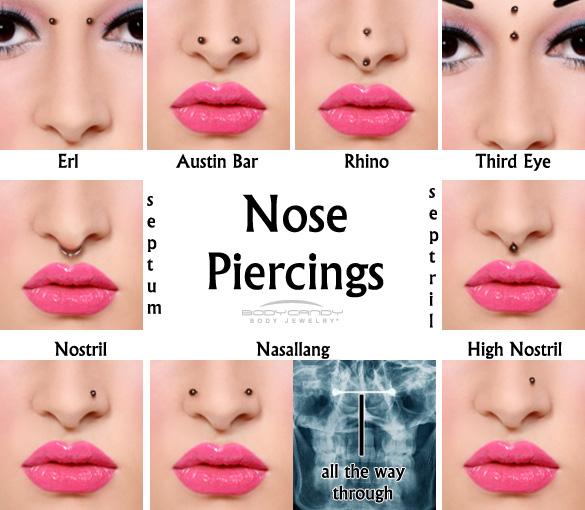 Piercing En La Nariz Imágenes Tipos Y Tendencias